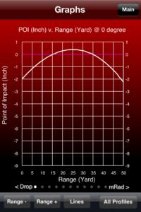 弾道グラフ